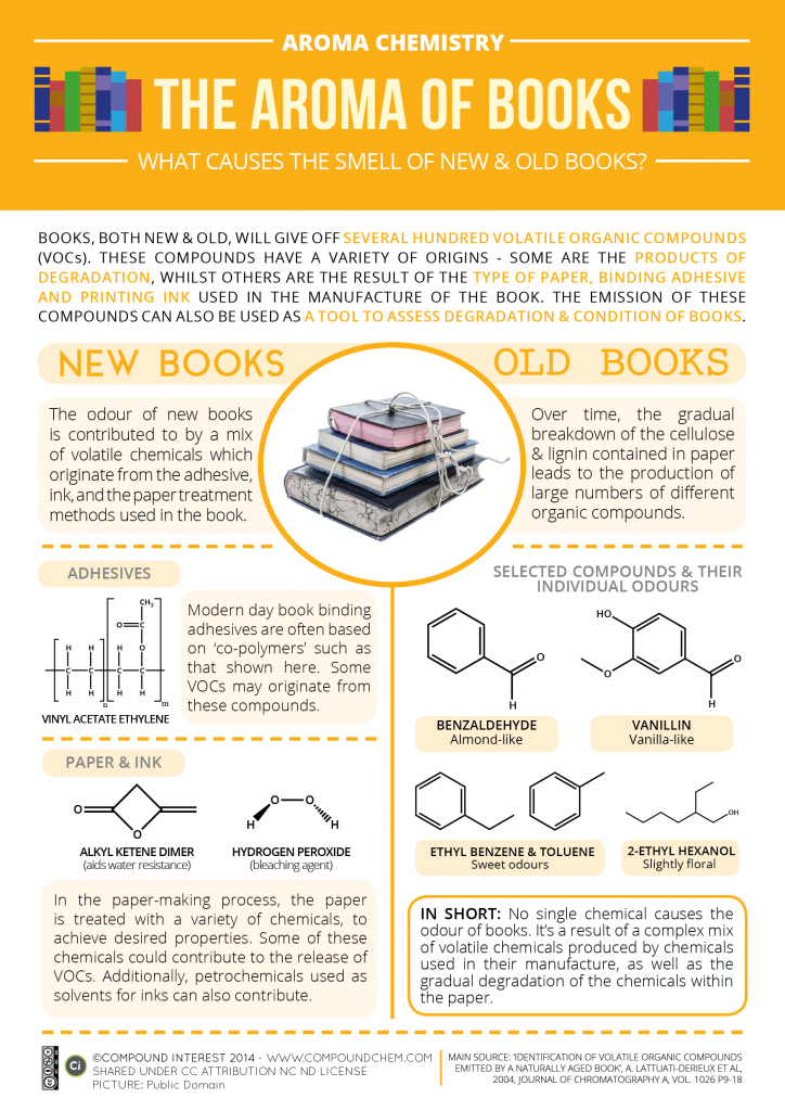 Aroma-Chemistry-The-Smell-of-Books-724x1024.png
