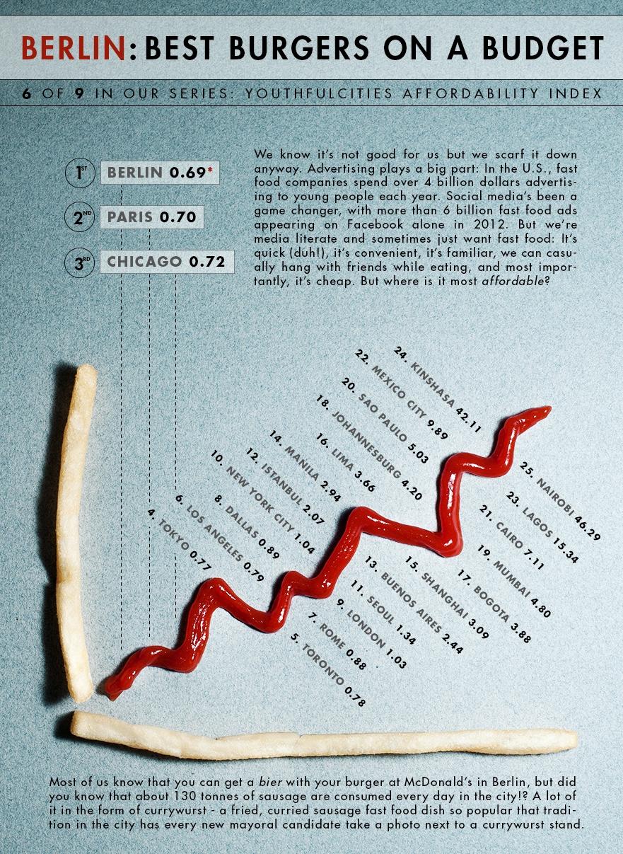 유럽& 세계  물가 지표  햄버거 01.jpg