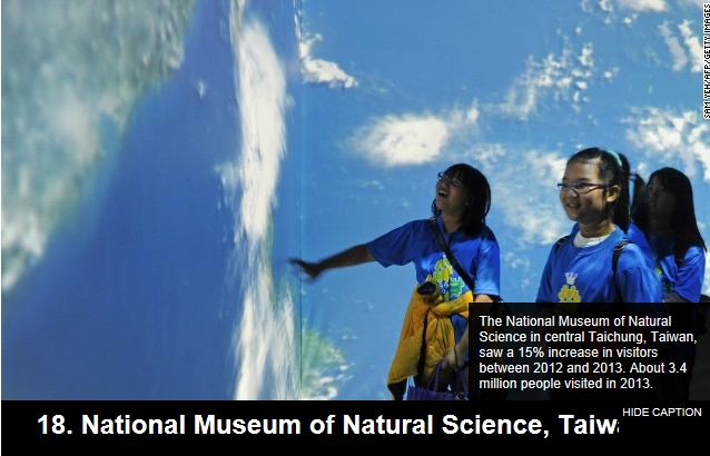 18. National Museum of Natural Science, Taiwan.jpg