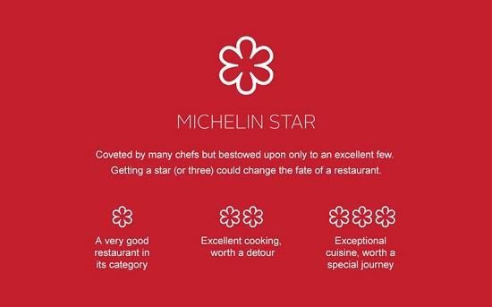singapore-michelin-guide - 복사본.jpg