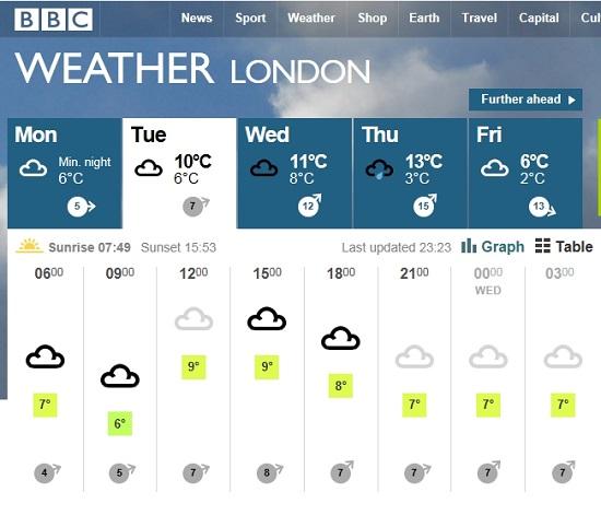 london weather 01.jpg