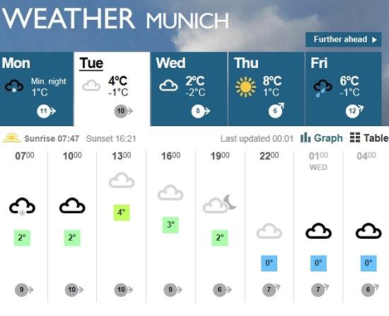 munich weather 01.jpg