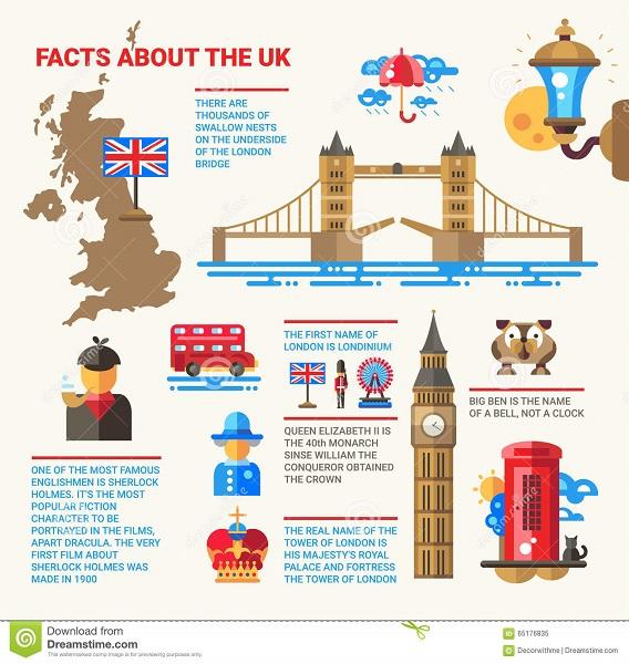 facts-uk-poster-flat-design-infographic-elements-illustration-information-icons-infographics-65176835 - 복사본.jpg
